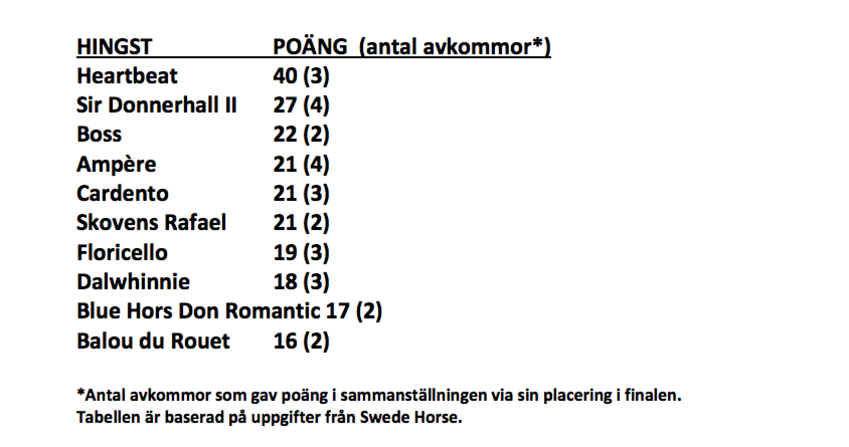 Tabell5bt