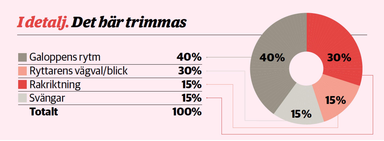 Trimmashanna