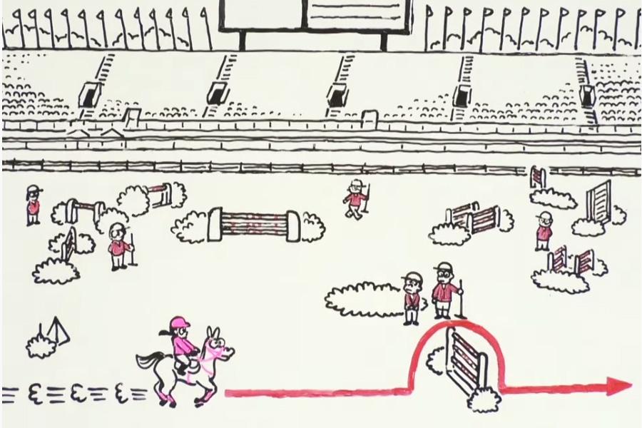 OS-grenarna i Tokyo – ridsport på en minut
