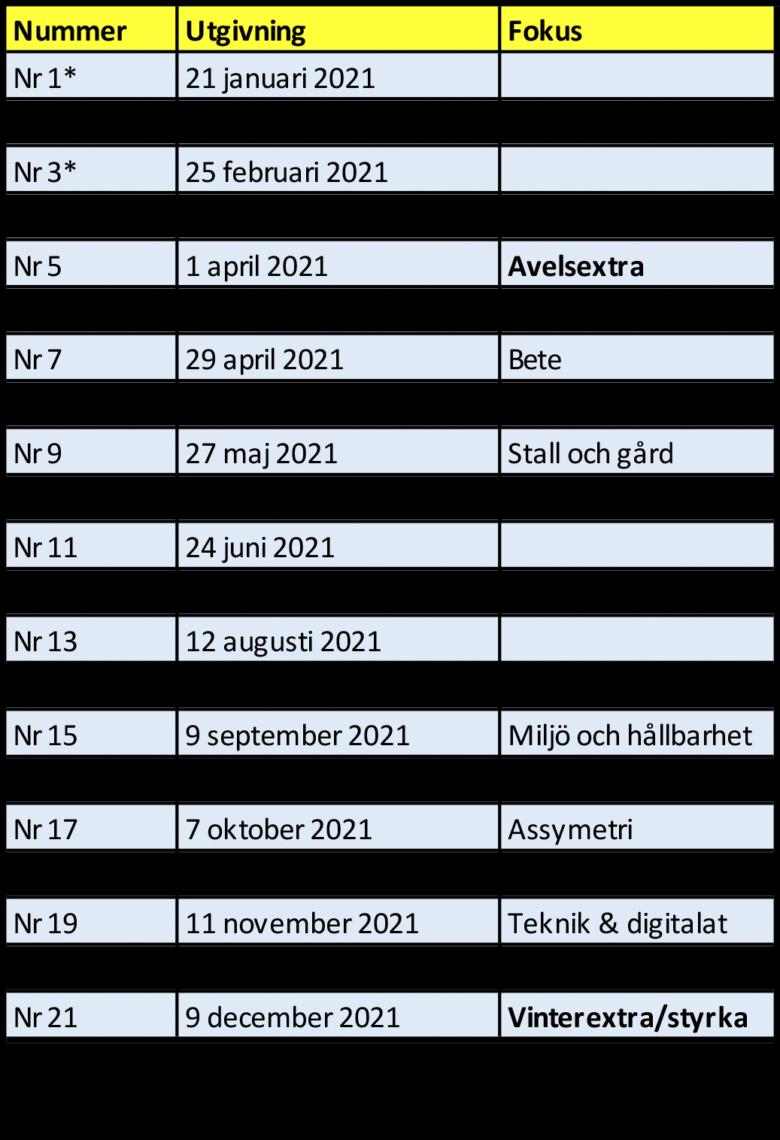 Utgivning Ridsport_2021_fokus